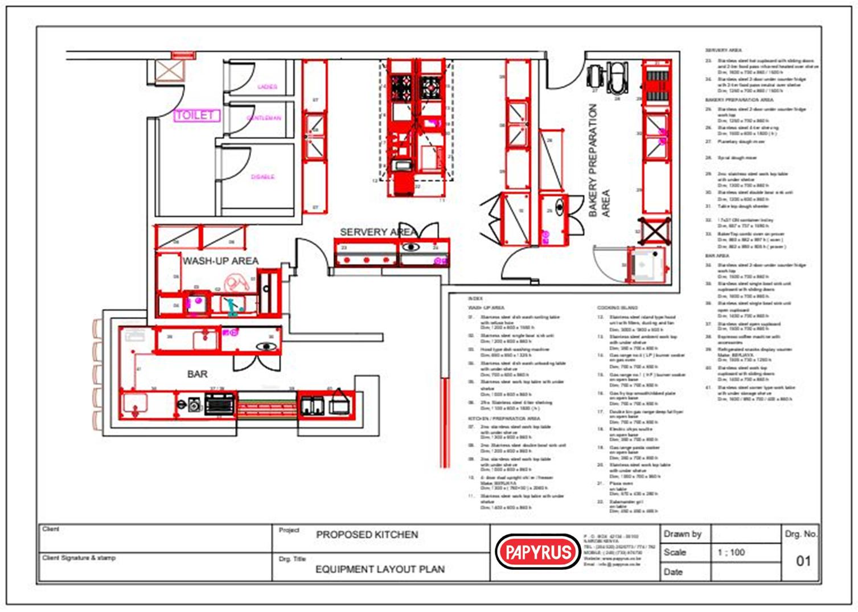 Model Kitchen - Design and Development